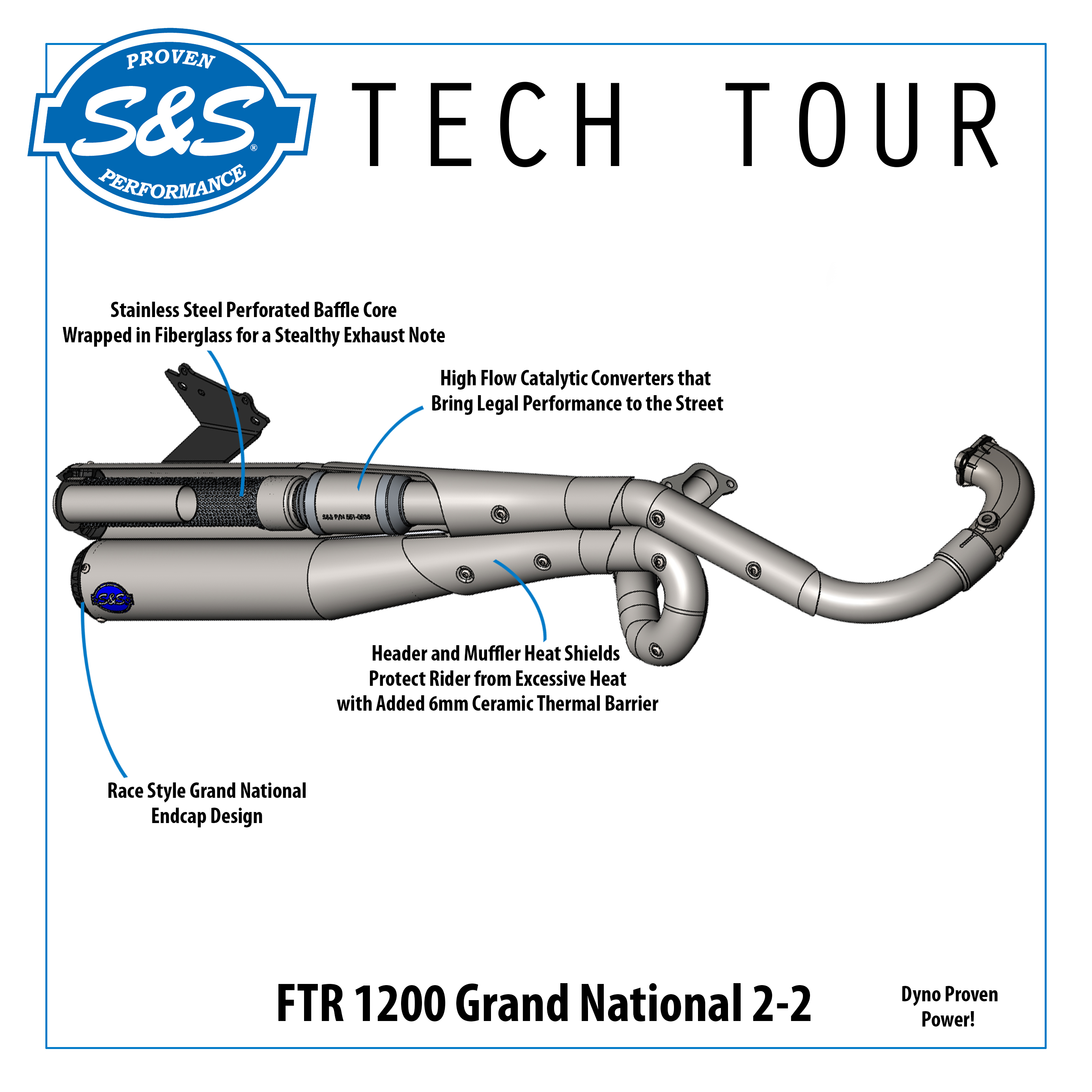 Exhaust Systems for Indian- FTR 1200