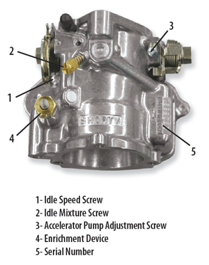 motorcycle carb diagram with Carb Quick Guide on Diagrams kz650 likewise Used Official 1985 1986 Honda Vt1100c Shadow Factory Service Manual U61mg801 in addition Rotax Max Engine Parts moreover Dcnf Parts moreover Index php.