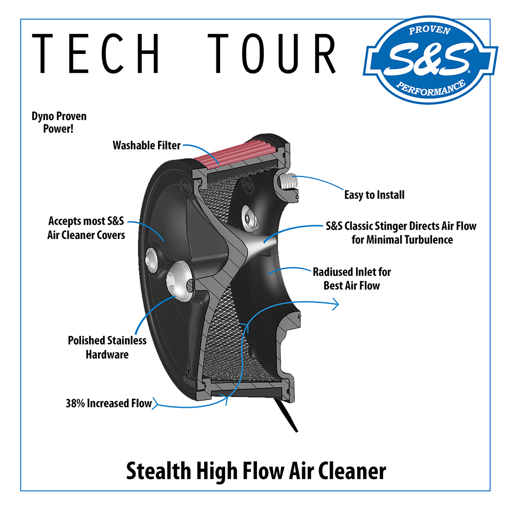 S&S Tech Tour - stealth